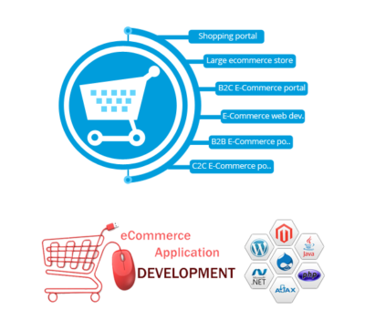 E commerce Portal Development